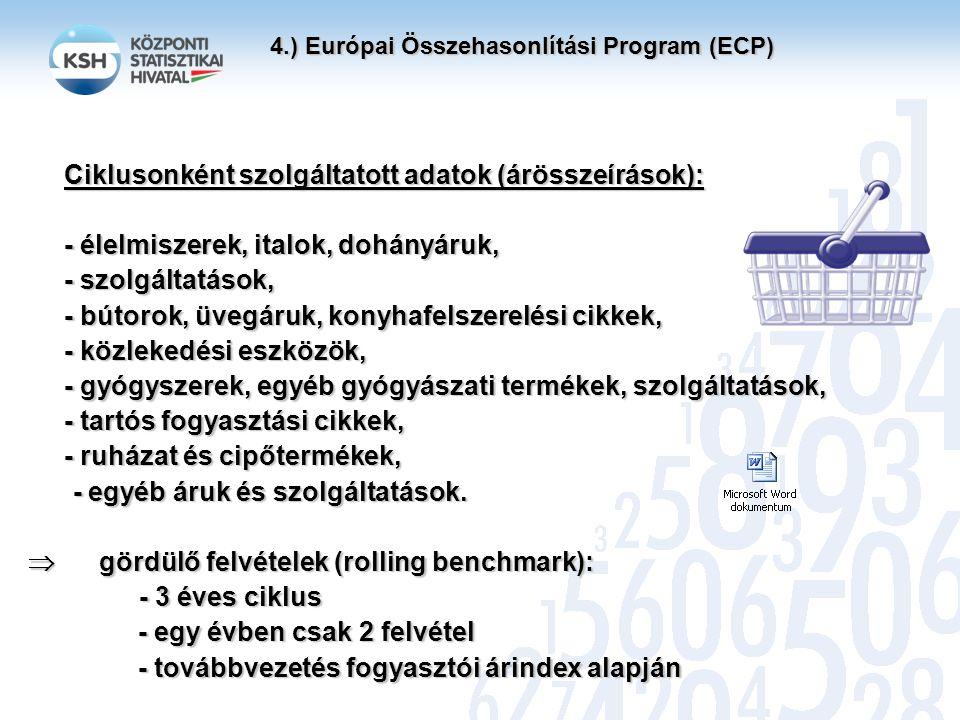 4.) Európai Összehasonlítási Program (ECP) Évenként szolgáltatott adatok: - a referencia év GDP felhasználási adatai, alapcsoportok szerint, - fogyasztói árindexek (CPI), COICOP szerint részletesen, - területi kiigazítási koefficiensek, - lakásbérleti díjak felvétele, - kereseti adatok a közszféra egyes foglalkozási reprezentánsaira, - kibocsátási szemléletű alapadatok az oktatási tevékenységekre vonatkozó PPP-khez, vonatkozó PPP-khez, - kibocsátási szemléletű alapadatok az egészségügyi (kórházi) szolgáltatásokra vonatkozó PPP-khez, szolgáltatásokra vonatkozó PPP-khez, - gépek és berendezések árösszeírása, (2 évente) - építési létesítmények árkalkulációja, - borravalóra vonatkozó adatok, - a beruházások vissza nem igényelhető ÁFÁ-jára vonatkozó adatok.
