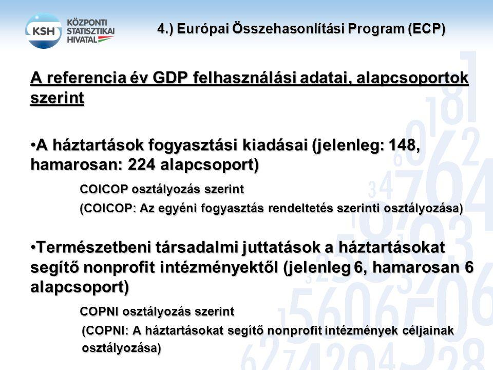 4.) Európai Összehasonlítási Program (ECP) A referencia év GDP felhasználási adatai, alapcsoportok szerint A háztartások fogyasztási kiadásai (jelenleg: 148, hamarosan: 224 alapcsoport)A háztartások fogyasztási kiadásai (jelenleg: 148, hamarosan: 224 alapcsoport) COICOP osztályozás szerint (COICOP: Az egyéni fogyasztás rendeltetés szerinti osztályozása) Természetbeni társadalmi juttatások a háztartásokat segítő nonprofit intézményektől (jelenleg 6, hamarosan 6 alapcsoport)Természetbeni társadalmi juttatások a háztartásokat segítő nonprofit intézményektől (jelenleg 6, hamarosan 6 alapcsoport) COPNI osztályozás szerint (COPNI: A háztartásokat segítő nonprofit intézmények céljainak (COPNI: A háztartásokat segítő nonprofit intézmények céljainak osztályozása) osztályozása)
