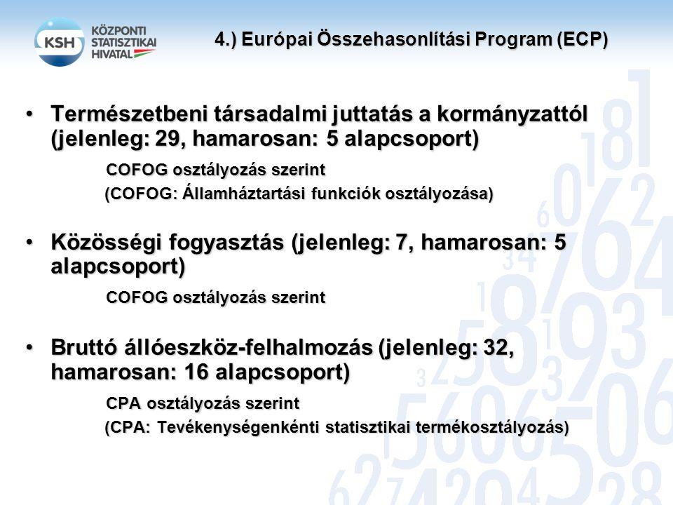 4.) Európai Összehasonlítási Program (ECP) Készletváltozás (jelenleg: 1, hamarosan: 1 alapcsoport)Készletváltozás (jelenleg: 1, hamarosan: 1 alapcsoport) Értéktárgyak állományváltozása (jelenleg: 1, hamarosan: 1 alapcsoport)Értéktárgyak állományváltozása (jelenleg: 1, hamarosan: 1 alapcsoport) Külkereskedelmi egyenleg (jelenleg: 1, hamarosan: 1 alapcsoport)Külkereskedelmi egyenleg (jelenleg: 1, hamarosan: 1 alapcsoport) ÖSSZESEN: jelenleg 225 hamarosan 259 alapcsoport hamarosan 259 alapcsoport