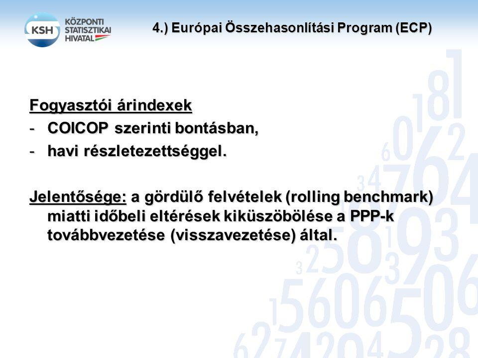 4.) Európai Összehasonlítási Program (ECP) Fogyasztói árindexek -COICOP szerinti bontásban, -havi részletezettséggel.
