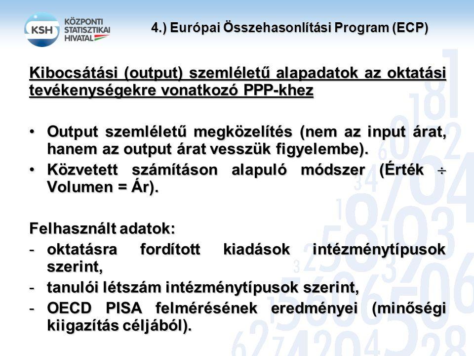 4.) Európai Összehasonlítási Program (ECP) Kibocsátási (output) szemléletű alapadatok az oktatási tevékenységekre vonatkozó PPP-khez Output szemléletű megközelítés (nem az input árat, hanem az output árat vesszük figyelembe).Output szemléletű megközelítés (nem az input árat, hanem az output árat vesszük figyelembe).