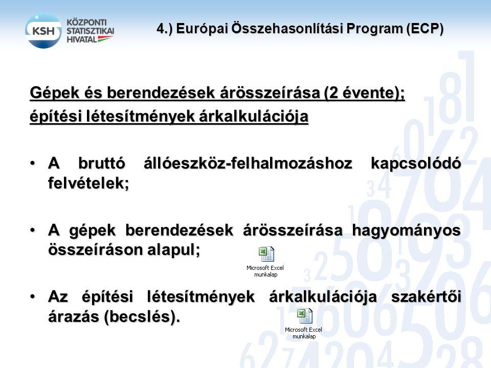 4.) Európai Összehasonlítási Program (ECP) Gépek és berendezések árösszeírása (2 évente); építési létesítmények árkalkulációja A bruttó állóeszköz-felhalmozáshoz kapcsolódó felvételek;A bruttó állóeszköz-felhalmozáshoz kapcsolódó felvételek; A gépek berendezések árösszeírása hagyományos összeíráson alapul;A gépek berendezések árösszeírása hagyományos összeíráson alapul; Az építési létesítmények árkalkulációja szakértői árazás (becslés).Az építési létesítmények árkalkulációja szakértői árazás (becslés).