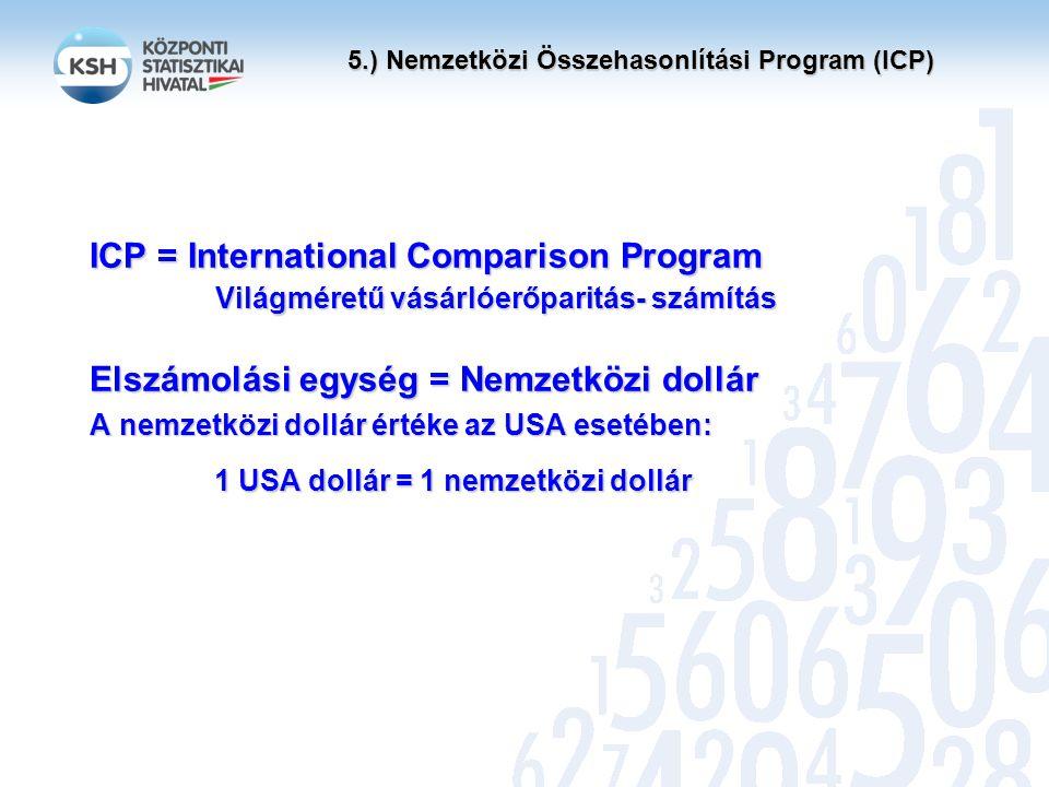 5.) Nemzetközi Összehasonlítási Program (ICP) ICP = International Comparison Program Világméretű vásárlóerőparitás- számítás Világméretű vásárlóerőparitás- számítás Elszámolási egység = Nemzetközi dollár A nemzetközi dollár értéke az USA esetében: 1 USA dollár = 1 nemzetközi dollár 1 USA dollár = 1 nemzetközi dollár