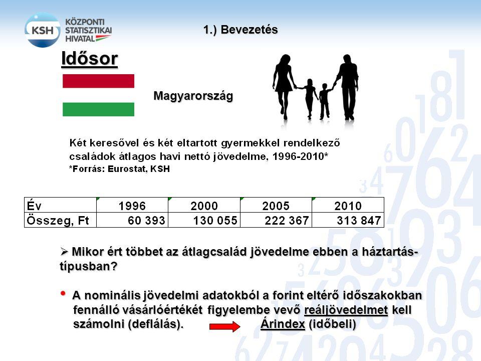 1.) Bevezetés 1.) Bevezetés A reáljövedelem számításának (volumenmérés) célja: a nominális jövedelemből megvásárolható termékek és szolgáltatások mennyiségének meghatározása (közvetett úton, árindex segítségével).