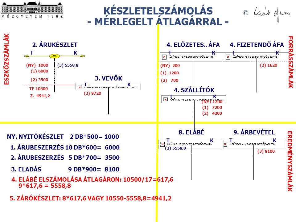 © KÉSZLETELSZÁMOLÁS - MÉRLEGELT ÁTLAGÁRRAL - 9. ÁRBEVÉTEL T K 2. ÁRUKÉSZLET T K 8. ELÁBÉ T K 4. FIZETENDŐ ÁFA T K 4. ELŐZETES.. ÁFA T K ESZKÖZSZÁMLÁK
