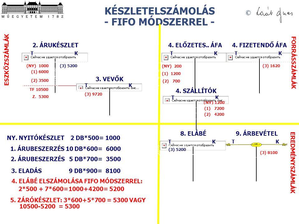 © KÉSZLETELSZÁMOLÁS - FIFO MÓDSZERREL - 9. ÁRBEVÉTEL T K 2. ÁRUKÉSZLET T K 8. ELÁBÉ T K 4. FIZETENDŐ ÁFA T K 4. ELŐZETES.. ÁFA T K ESZKÖZSZÁMLÁK FORRÁ