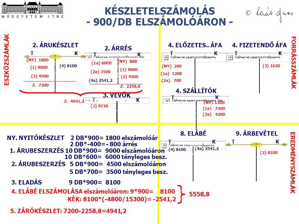 © KÉSZLETELSZÁMOLÁS - 900/DB ELSZÁMOLÓÁRON - 9. ÁRBEVÉTEL T K 2. ÁRUKÉSZLET T K 8. ELÁBÉ T K 4. FIZETENDŐ ÁFA T K 4. ELŐZETES.. ÁFA T K ESZKÖZSZÁMLÁK