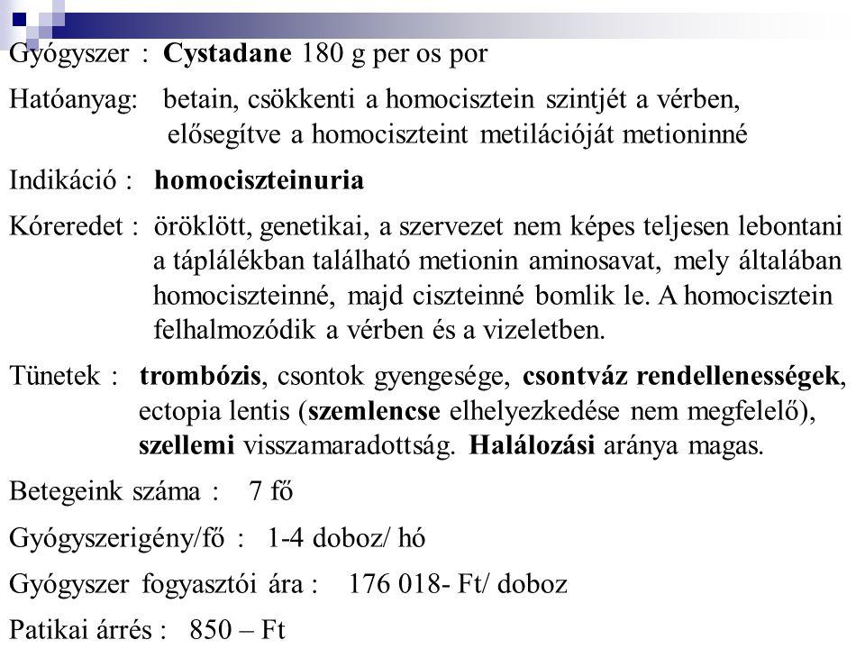 Gyógyszer : Cystadane 180 g per os por Hatóanyag: betain, csökkenti a homocisztein szintjét a vérben, elősegítve a homociszteint metilációját metioninné Indikáció : homociszteinuria Kóreredet : öröklött, genetikai, a szervezet nem képes teljesen lebontani a táplálékban található metionin aminosavat, mely általában homociszteinné, majd ciszteinné bomlik le.