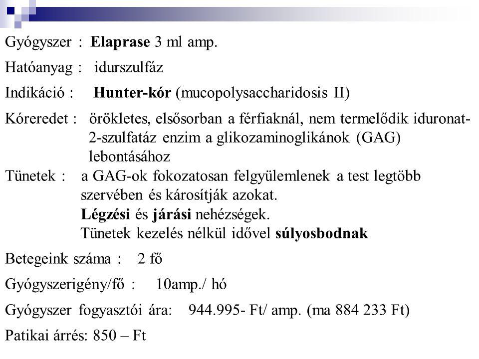 Gyógyszer : Elaprase 3 ml amp. Hatóanyag : idurszulfáz Indikáció : Hunter-kór (mucopolysaccharidosis II) Kóreredet : örökletes, elsősorban a férfiakná