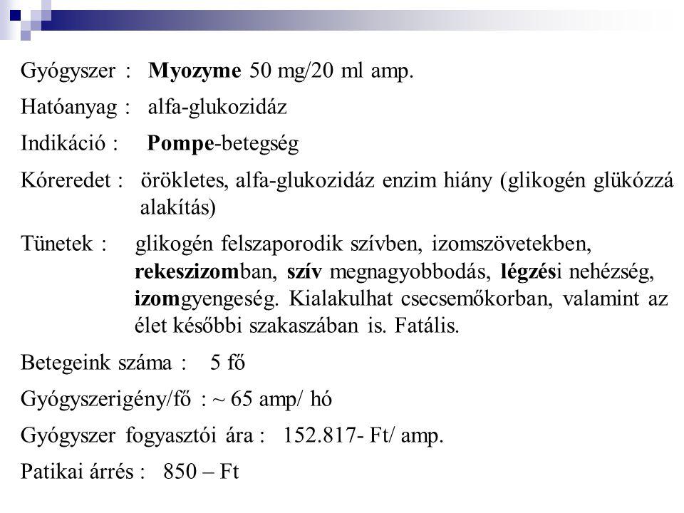 Gyógyszer : Myozyme 50 mg/20 ml amp. Hatóanyag : alfa-glukozidáz Indikáció : Pompe-betegség Kóreredet : örökletes, alfa-glukozidáz enzim hiány (glikog