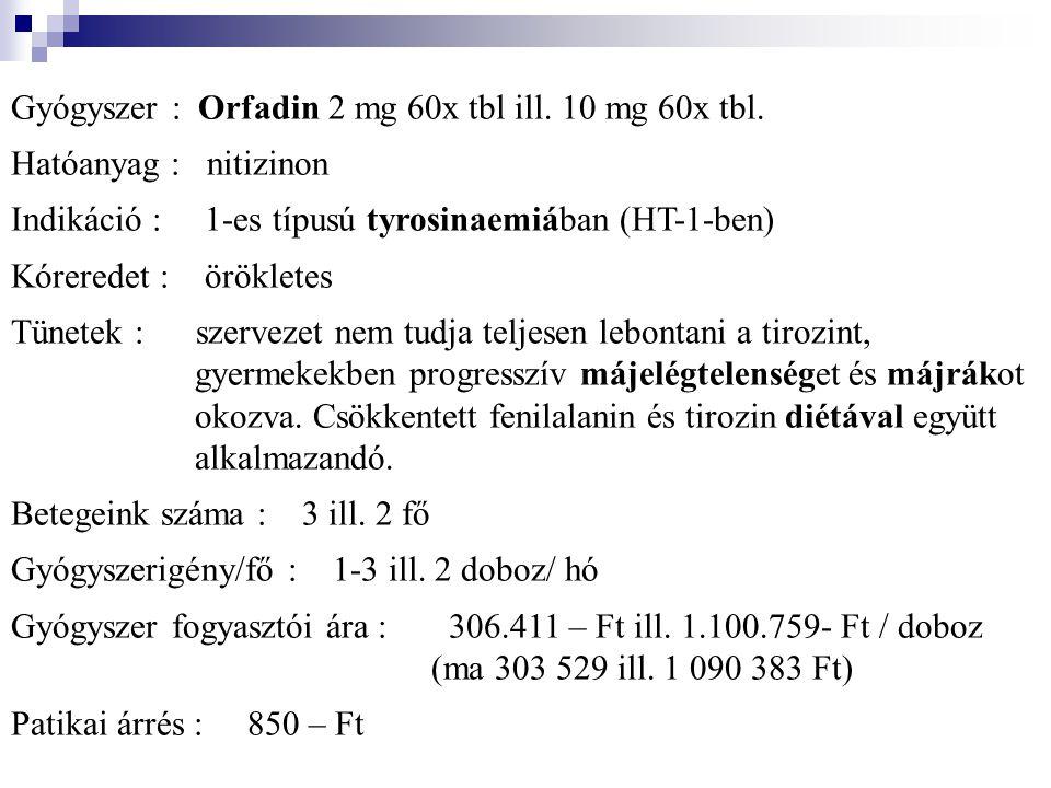 Gyógyszer : Orfadin 2 mg 60x tbl ill. 10 mg 60x tbl. Hatóanyag : nitizinon Indikáció : 1-es típusú tyrosinaemiában (HT-1-ben) Kóreredet : örökletes Tü