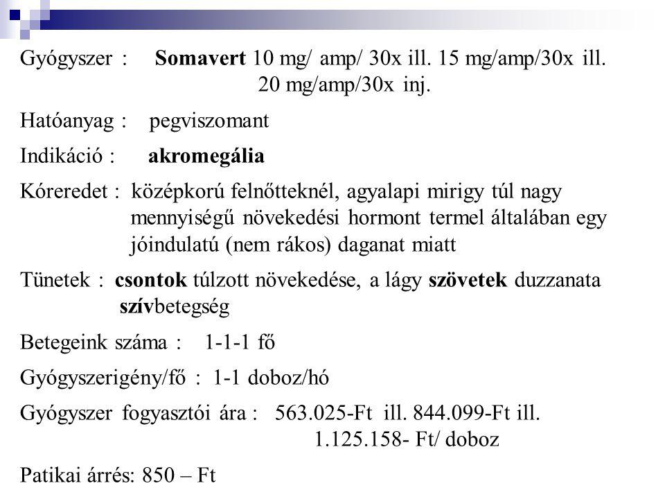 Gyógyszer : Somavert 10 mg/ amp/ 30x ill. 15 mg/amp/30x ill. 20 mg/amp/30x inj. Hatóanyag : pegviszomant Indikáció : akromegália Kóreredet : középkorú