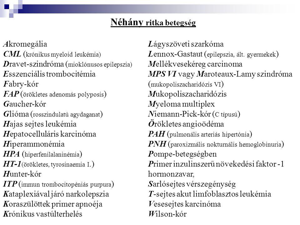 Akromegália CML ( krónikus myeloid leukémia) Dravet-szindróma ( mioklónusos epilepszia) Esszenciális trombocitémia Fabry-kór FAP ( örökletes adenomás polyposis ) Gaucher-kór Glióma ( rosszindulatú agydaganat ) Hajas sejtes leukémia Hepatocelluláris karcinóma Hiperammonémia HPA ( hiperfenilalaninémia ) HT-1 (örökletes, tyrosinaemia I.) Hunter-kór ITP ( immun trombocitopéniás purpura ) Kataplexiával járó narkolepszia Koraszülöttek primer apnoéja Krónikus vastúlterhelés Néhány ritka betegség Lágyszöveti szarkóma Lennox-Gastaut ( epilepszia, ált.