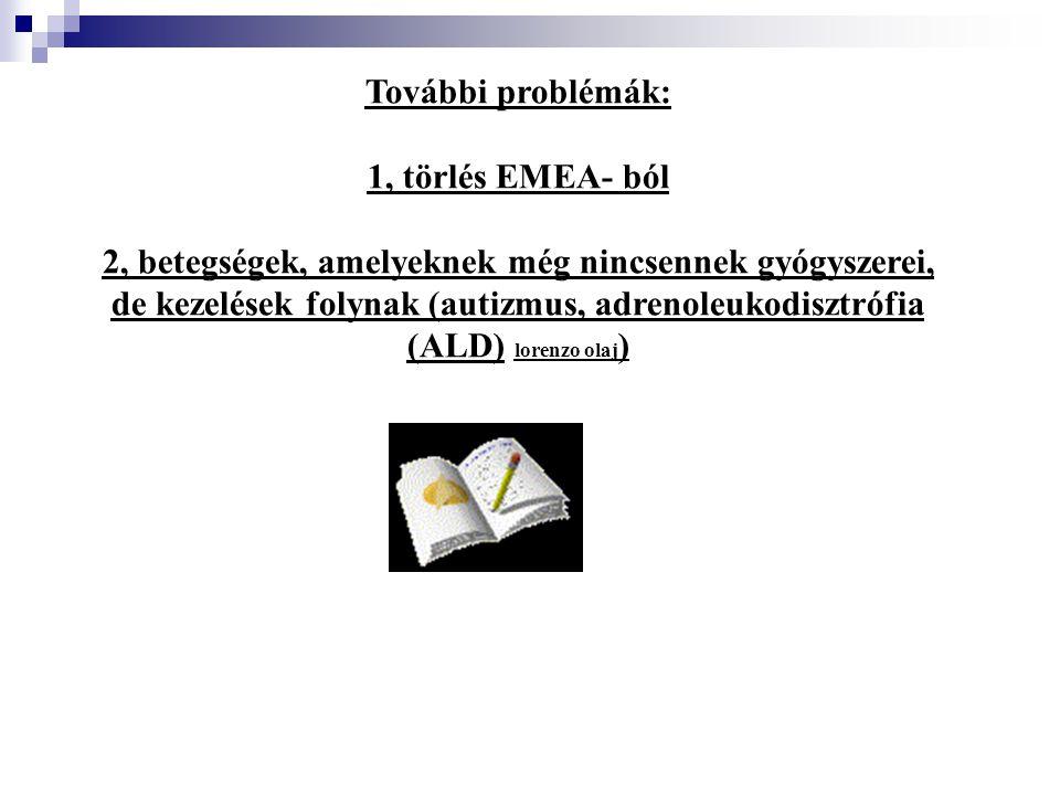 További problémák: 1, törlés EMEA- ból 2, betegségek, amelyeknek még nincsennek gyógyszerei, de kezelések folynak (autizmus, adrenoleukodisztrófia (AL