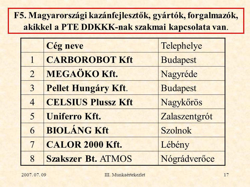 2007. 07. 09III. Munkaértekezlet17 F5. Magyarországi kazánfejlesztők, gyártók, forgalmazók, akikkel a PTE DDKKK-nak szakmai kapcsolata van. Cég neveTe
