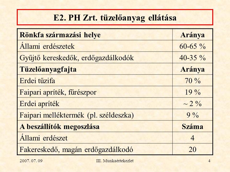 2007. 07. 09III. Munkaértekezlet4 E2. PH Zrt. tüzelőanyag ellátása Rönkfa származási helyeAránya Állami erdészetek60-65 % Gyűjtő kereskedők, erdőgazdá
