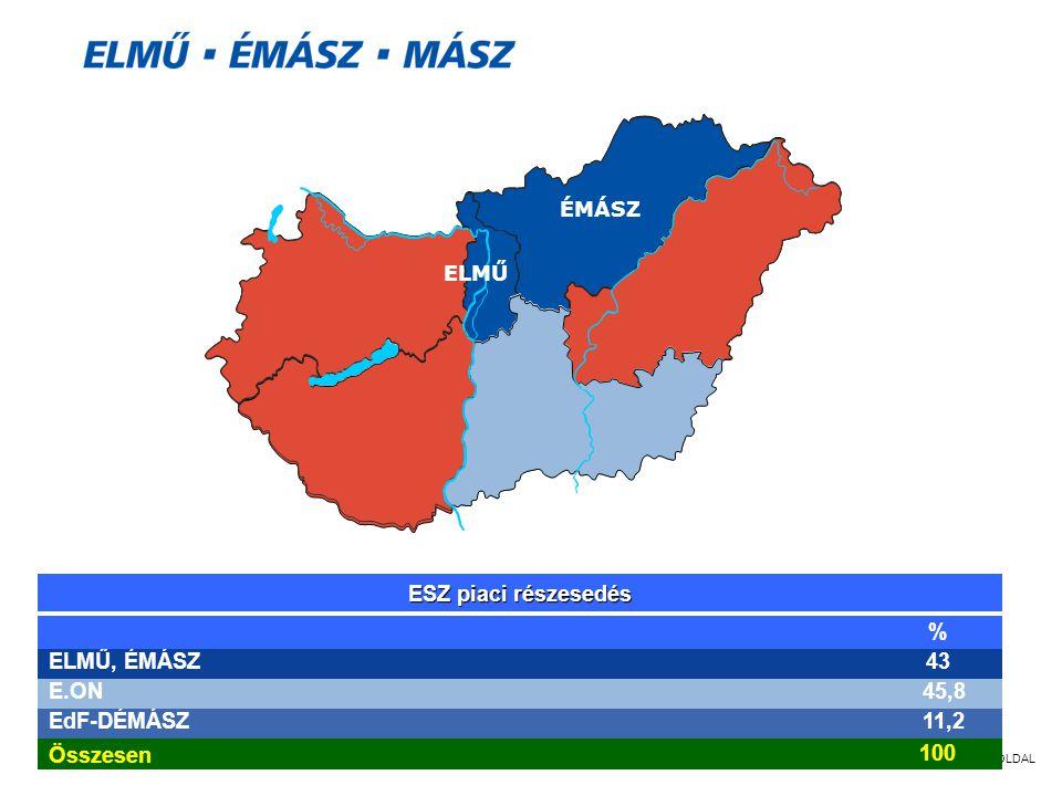 ELMŰ – ÉMÁSZ - MÁSZ 7/7/20142.