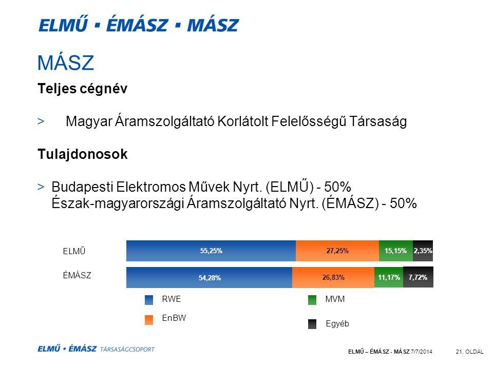 ELMŰ – ÉMÁSZ - MÁSZ 7/7/201421.