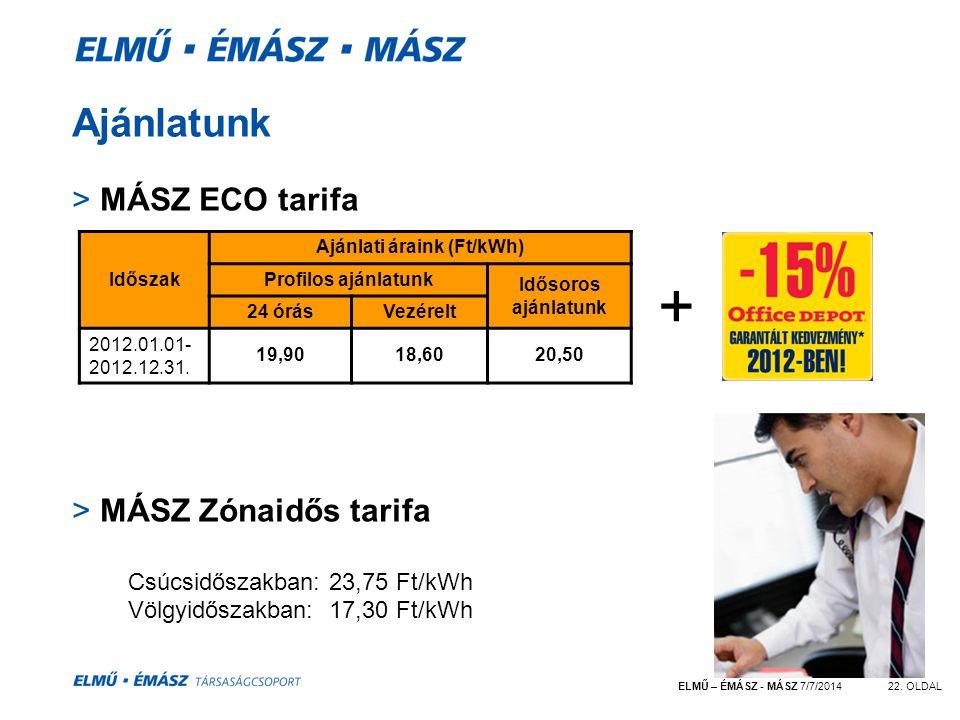 ELMŰ – ÉMÁSZ - MÁSZ 7/7/201422.