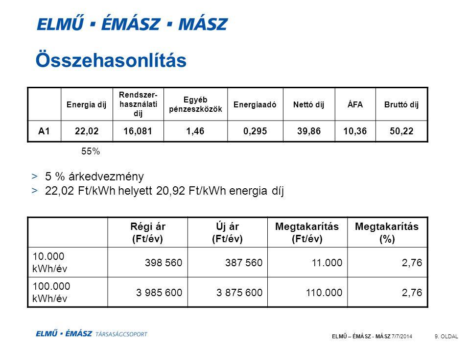 ELMŰ – ÉMÁSZ - MÁSZ 7/7/20149.