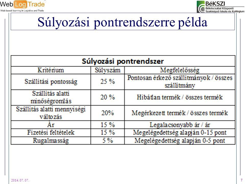2014. 07. 07. 7 Súlyozási pontrendszerre példa