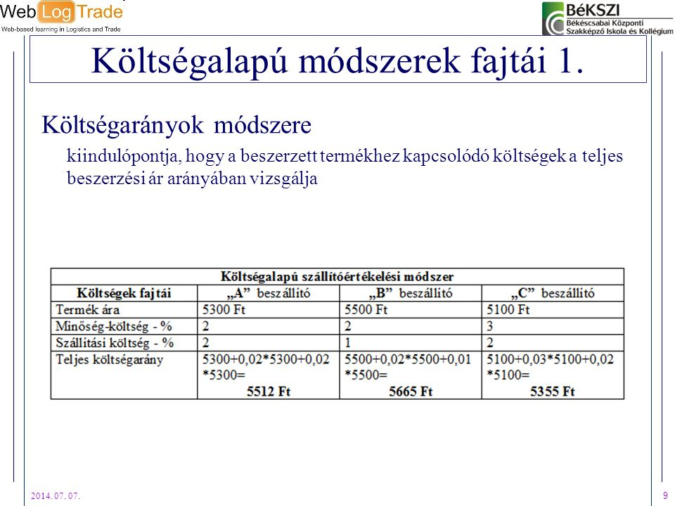 2014. 07. 07. 9 Költségalapú módszerek fajtái 1. Költségarányok módszere kiindulópontja, hogy a beszerzett termékhez kapcsolódó költségek a teljes bes