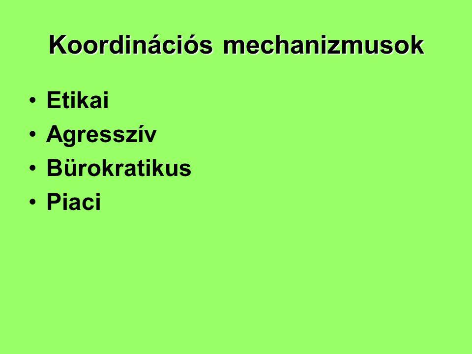 Koordinációs mechanizmusok Etikai Agresszív Bürokratikus Piaci