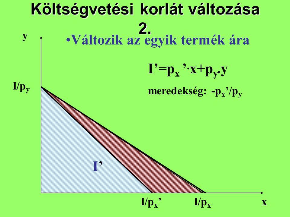 I'I' Költségvetési korlát változása 2. x I/p y I/p x I'=p x '. x+p y.y meredekség: -p x '/p y y I/p x ' Változik az egyik termék ára