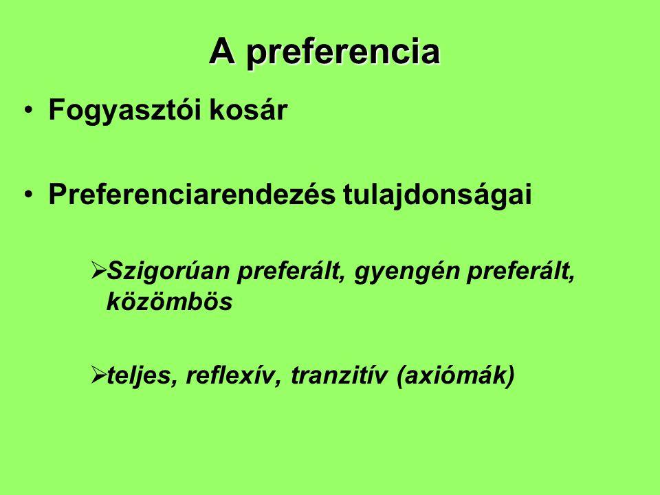 A preferencia Fogyasztói kosár Preferenciarendezés tulajdonságai  Szigorúan preferált, gyengén preferált, közömbös  teljes, reflexív, tranzitív (axi