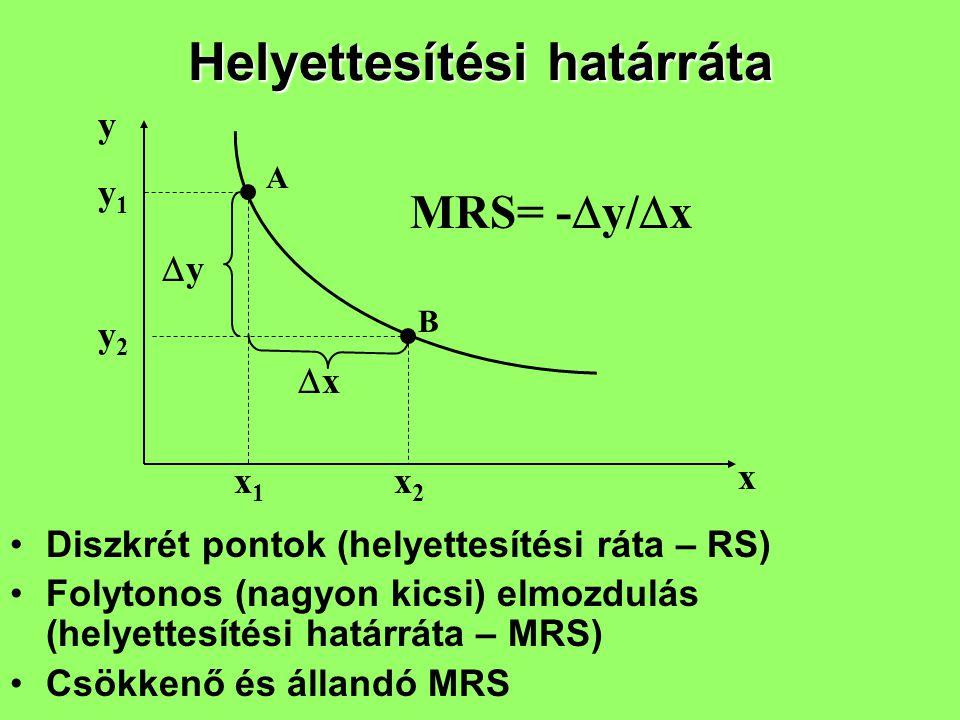 Helyettesítési határráta Diszkrét pontok (helyettesítési ráta – RS) Folytonos (nagyon kicsi) elmozdulás (helyettesítési határráta – MRS) Csökkenő és á