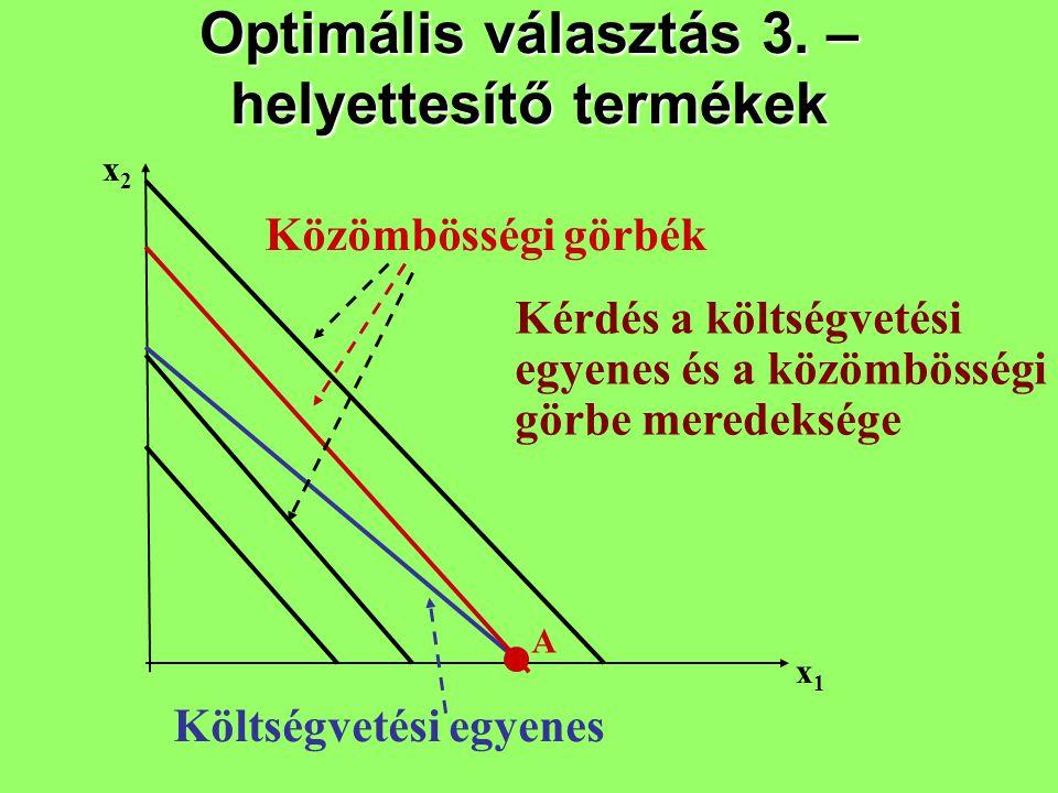 Optimális választás 3. – helyettesítő termékek x2x2 x1x1 Kérdés a költségvetési egyenes és a közömbösségi görbe meredeksége Közömbösségi görbék Költsé