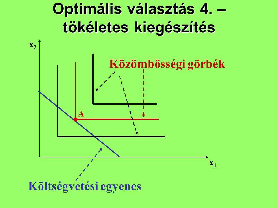 Optimális választás 4. – tökéletes kiegészítés x2x2 x1x1 Közömbösségi görbék Költségvetési egyenes A