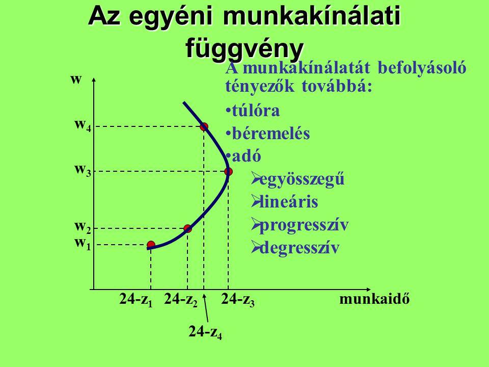 Az egyéni munkakínálati függvény 24-z 1 24-z 2 24-z 4 24-z 3 w w4w4 w3w3 w2w2 w1w1 munkaidő A munkakínálatát befolyásoló tényezők továbbá: túlóra bére