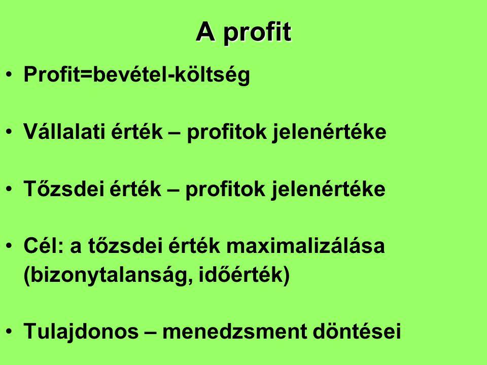 A profit Profit=bevétel-költség Vállalati érték – profitok jelenértéke Tőzsdei érték – profitok jelenértéke Cél: a tőzsdei érték maximalizálása (bizon