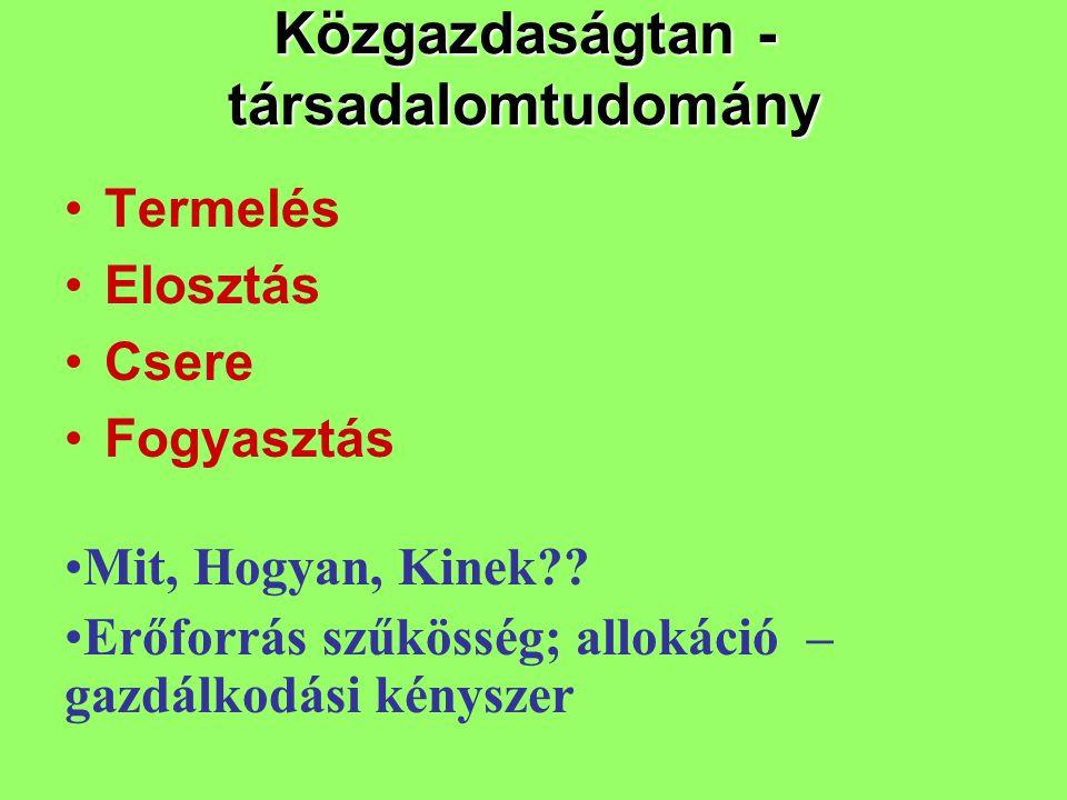A preferencia Fogyasztói kosár Preferenciarendezés tulajdonságai  Szigorúan preferált, gyengén preferált, közömbös  teljes, reflexív, tranzitív (axiómák)