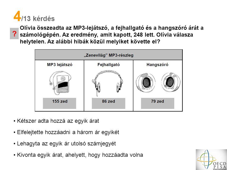 4 /13 kérdés Olívia összeadta az MP3-lejátszó, a fejhallgató és a hangszóró árát a számológépén. Az eredmény, amit kapott, 248 lett. Olívia válasza he