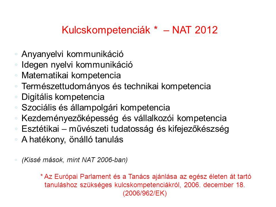 Kulcskompetenciák * – NAT 2012 ◦ Anyanyelvi kommunikáció ◦ Idegen nyelvi kommunikáció ◦ Matematikai kompetencia ◦ Természettudományos és technikai kom