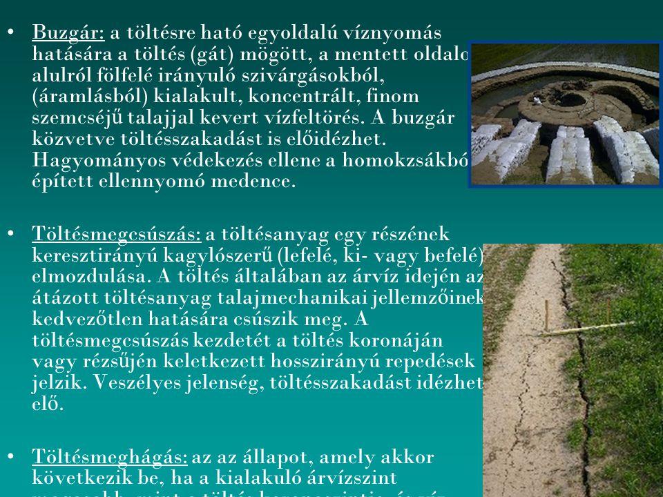Buzgár: a töltésre ható egyoldalú víznyomás hatására a töltés (gát) mögött, a mentett oldalon alulról fölfelé irányuló szivárgásokból, (áramlásból) ki