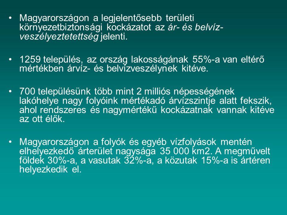 Magyarországon a legjelentősebb területi környezetbiztonsági kockázatot az ár- és belvíz- veszélyeztetettség jelenti. 1259 település, az ország lakoss