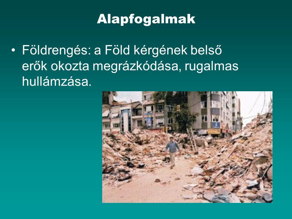 Alapfogalmak Földrengés: a Föld kérgének belső erők okozta megrázkódása, rugalmas hullámzása.