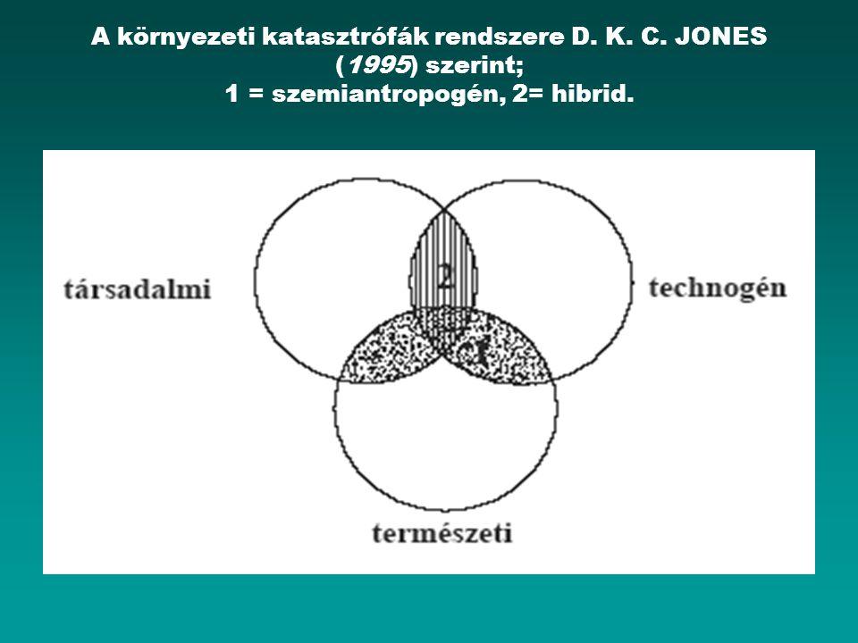 Árvizek, szabályozások 1613 II.