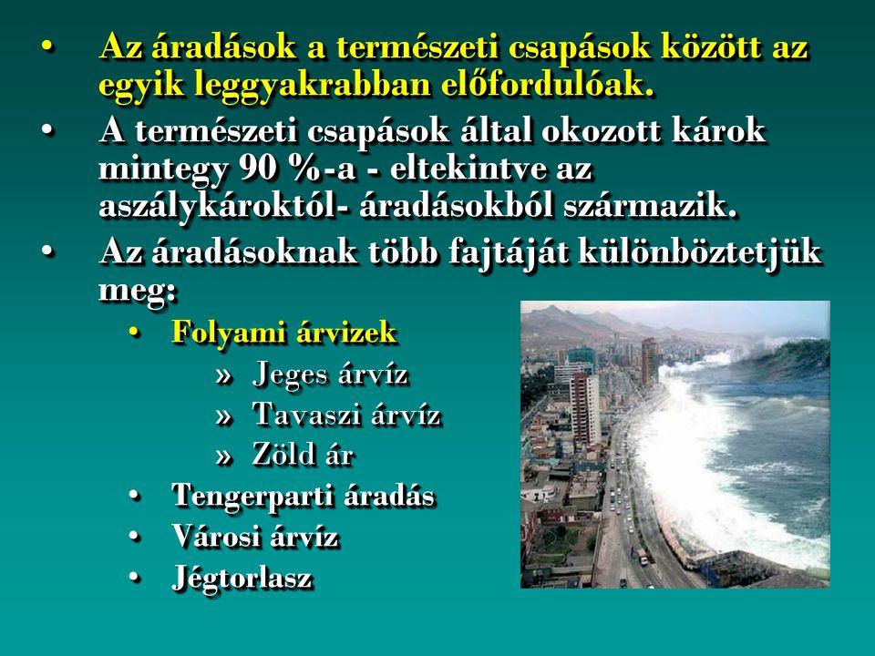Magyarországi vonatkozások 1.Klimatikus viszonyokból adódóan: –Hazánk kontinentális éghajlatának természetes velejárója a szélsőséges csapadékeloszlás.