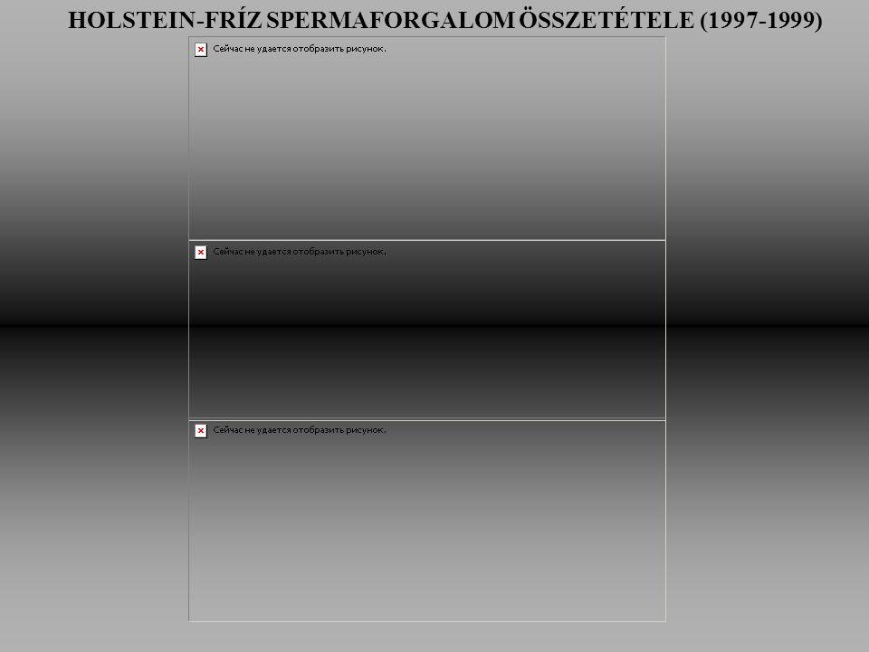 HOLSTEIN-FRÍZ SPERMAFORGALOM ÖSSZETÉTELE (1997-1999)