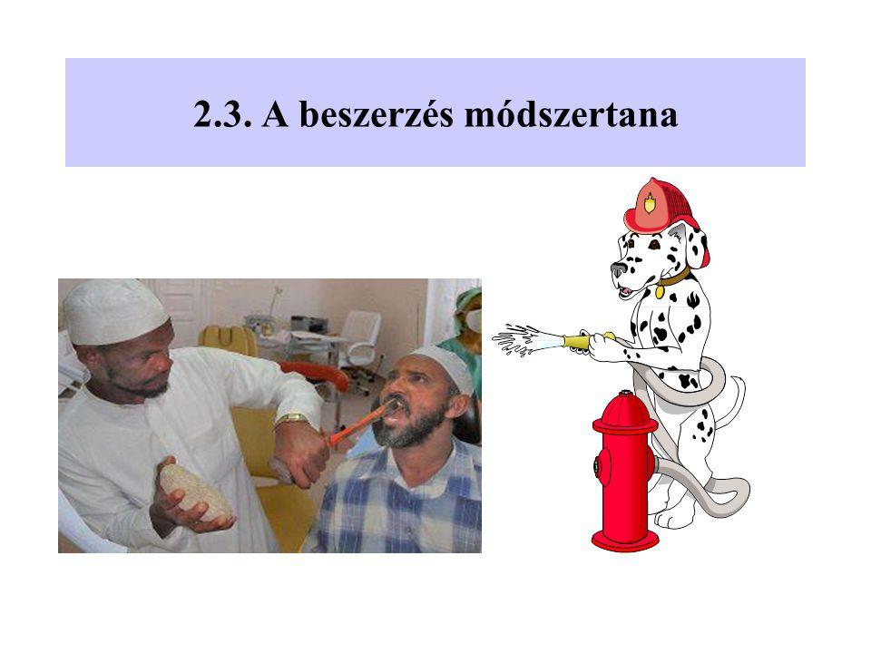 2.3. A beszerzés módszertana