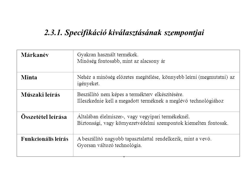 2.3.1.Specifikáció kiválasztásának szempontjai Márkanév Gyakran használt termékek.