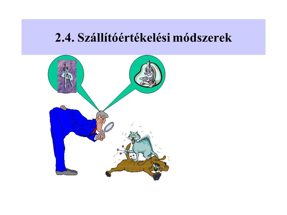 2.4. Szállítóértékelési módszerek