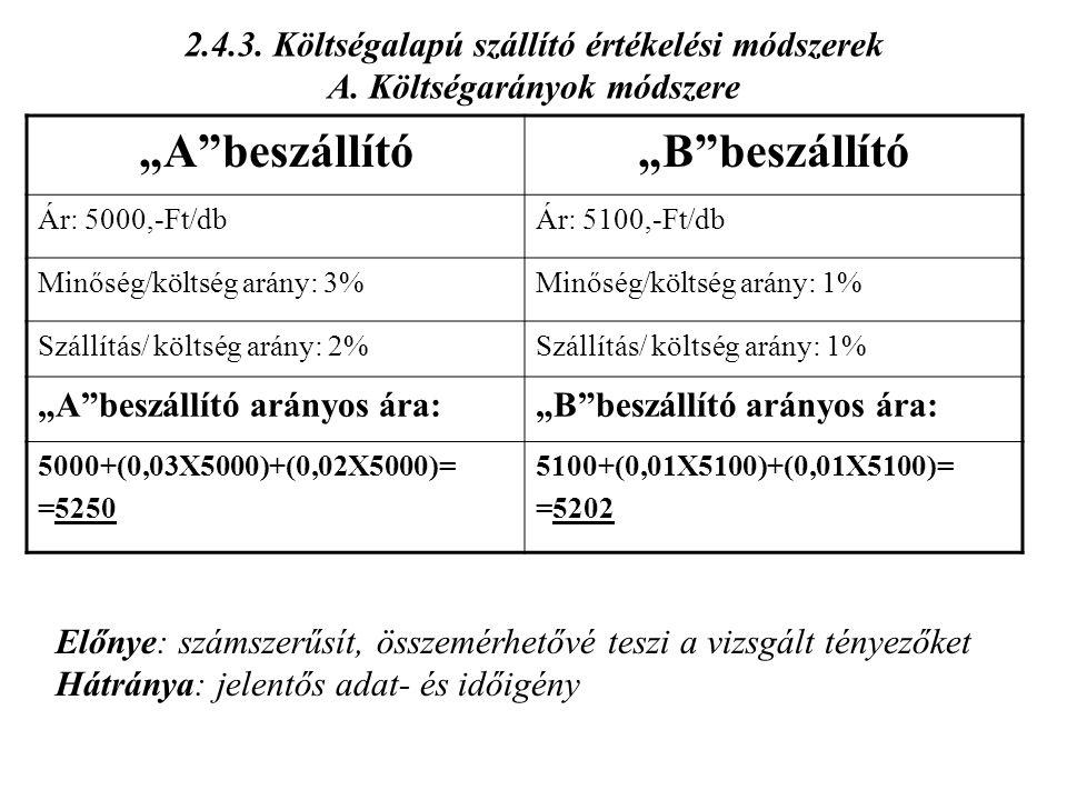 2.4.3.Költségalapú szállító értékelési módszerek A.