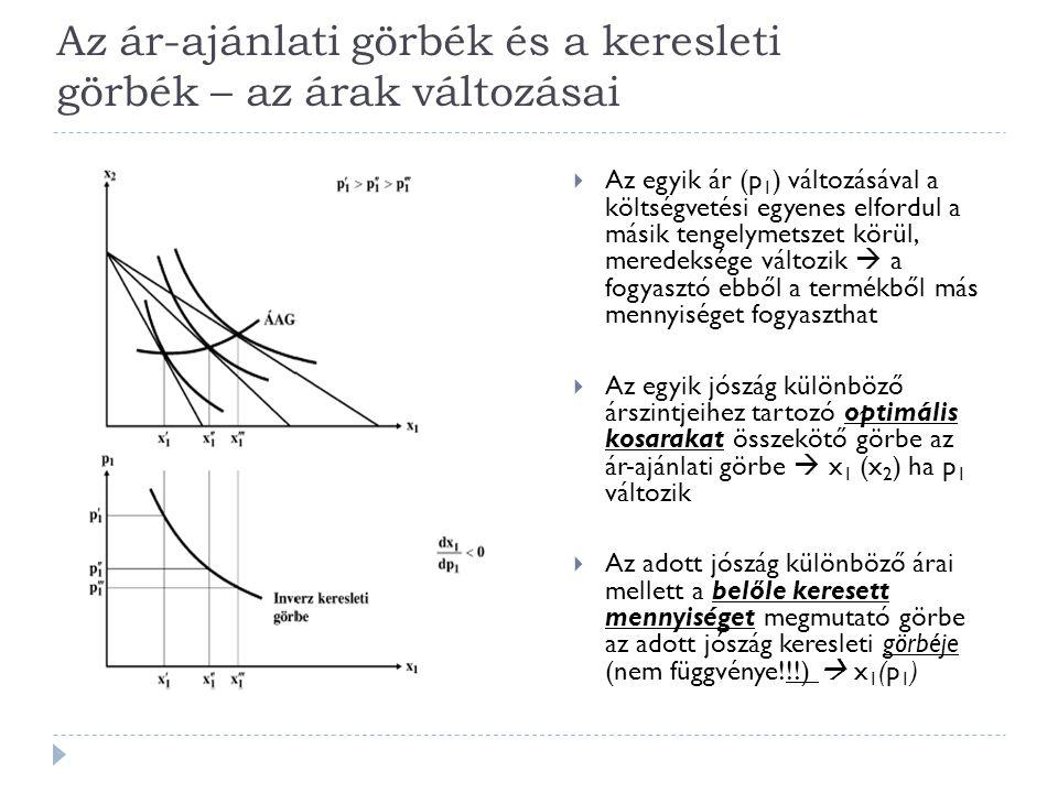 Az ár-ajánlati görbék és a keresleti görbék – az árak változásai  Az egyik ár (p 1 ) változásával a költségvetési egyenes elfordul a másik tengelymet