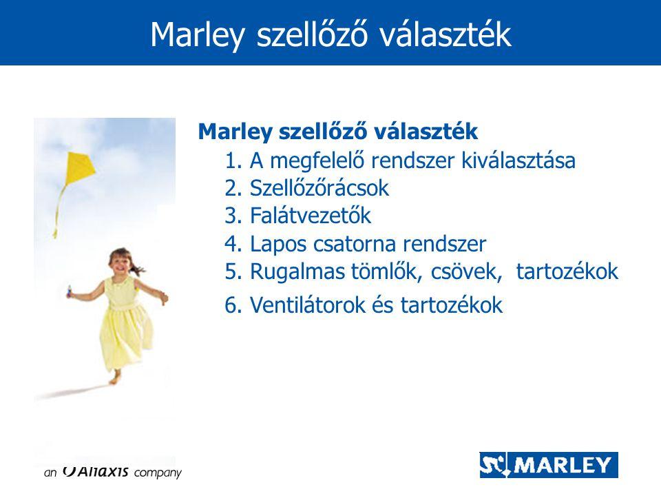 Marley szellőző választék 1. A megfelelő rendszer kiválasztása 2. Szellőzőrácsok 3. Falátvezetők 4. Lapos csatorna rendszer 5. Rugalmas tömlők, csövek