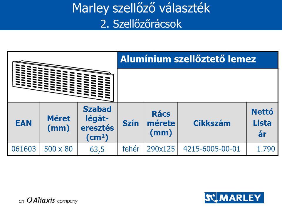 Alumínium szellőztető lemez EAN Méret (mm) Szabad légát- eresztés (cm 2 ) Szín Rács mérete (mm) Cikkszám Nettó Lista ár 061603500 x 80 63,5 fehér290x1
